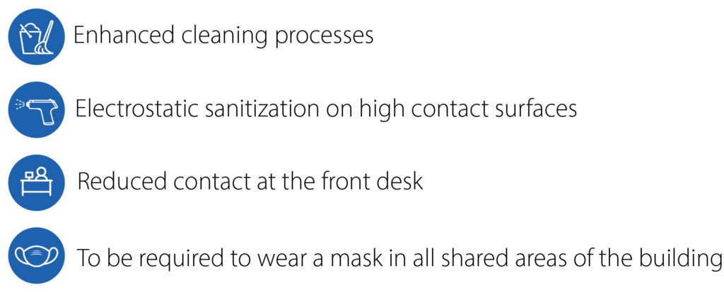 COVID-19 graphic - shows enhanced cleaning processes, electrostatic sanitization on high contact surfaces, reducing contact at the front desk, masks are required in all common areas of the buildings  Travel Information: COVID-19 COVID graphics 1